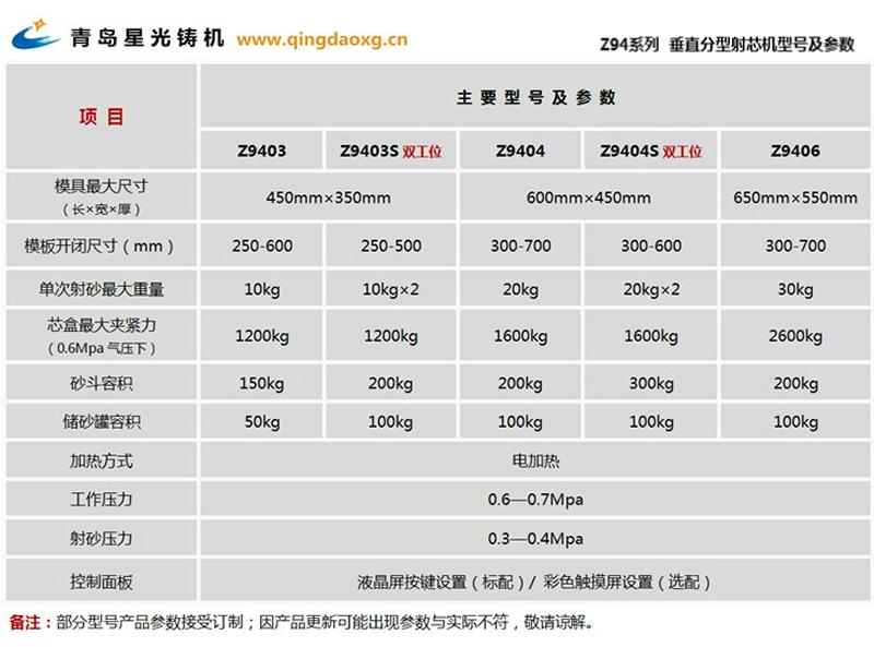 青岛星光铸机射芯机 双工位射芯机规格型号功能参数表